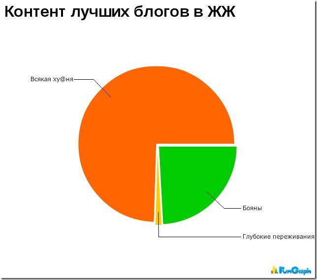 семинар митап инфографика meetup  novosti