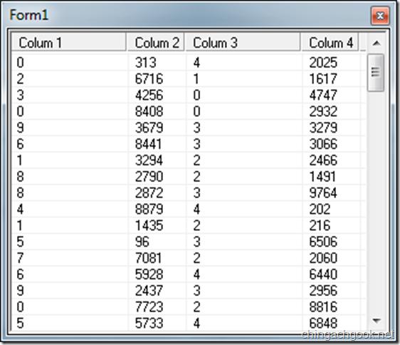 listview сортировка