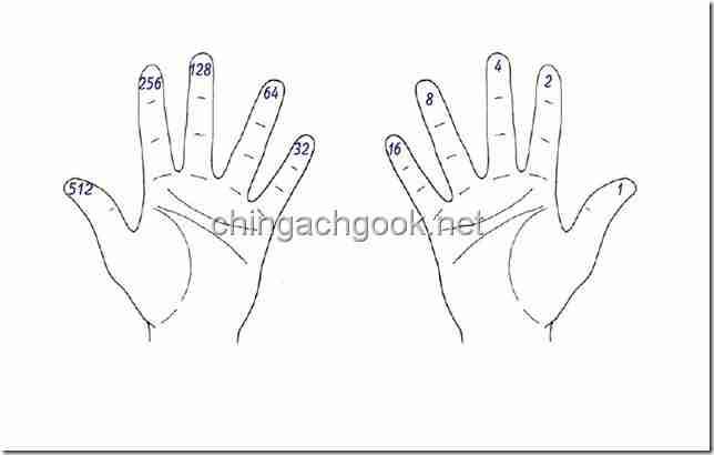 Двоичный счет на пальцах