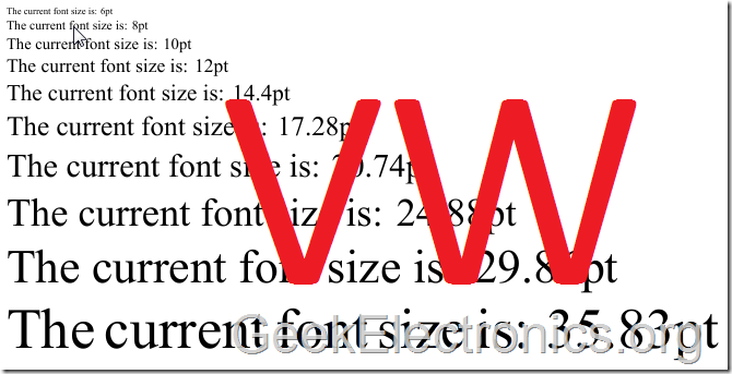 шрифт размер font size CSS  primery na html i css